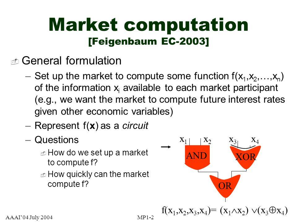 Market computation [Feigenbaum EC-2003]